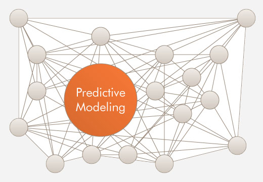 Predictive-Modeling